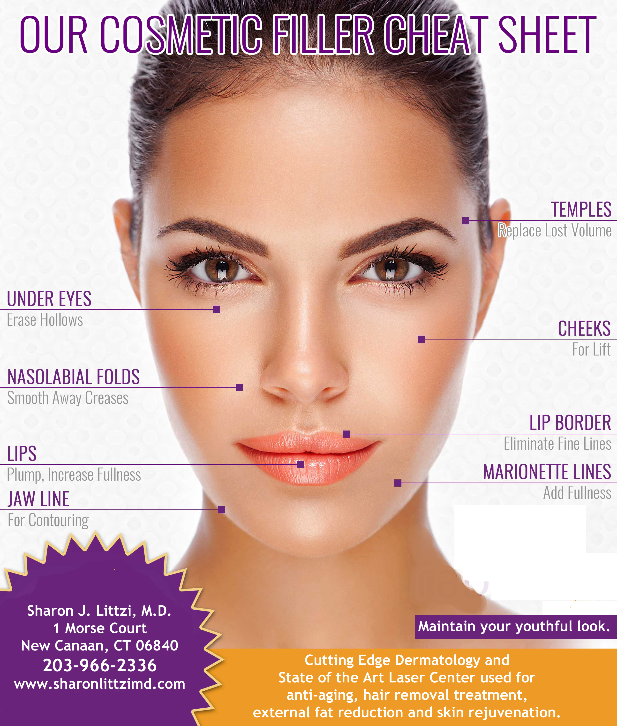 Laser Amp Cosmetic Dermatology In New Canaan Ct Dr
